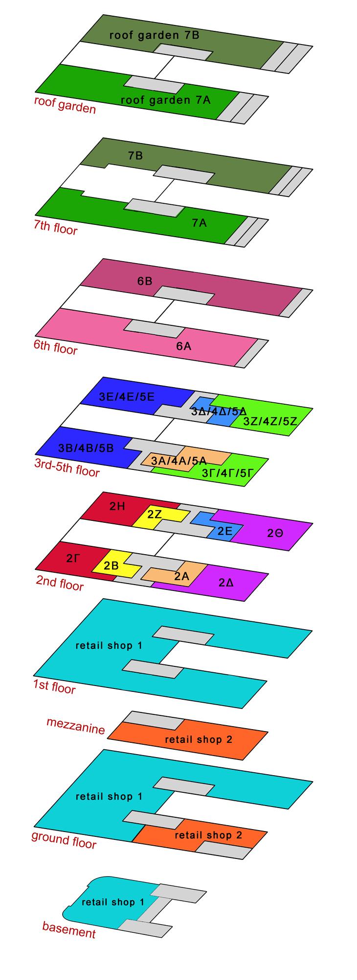 (ΠΡΩΤΗ)διάγραμμα_ΒαΗρ_χρώμα_english